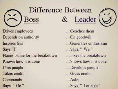 The Difference Between a Boss & Leader